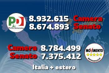 elezioni2013 pd vs m5s